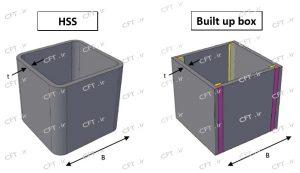 HSS نوعی پروفیل فولادی با سطح مقطع توخالی