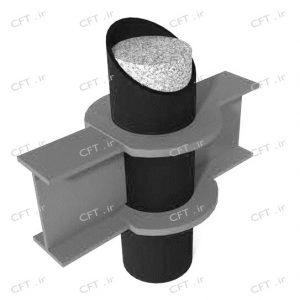 مقاطع فولادی پرشده با بتن که معادل عبارت لاتین Concrete Filled Tube میباشند و بهاختصار CFT نامیده میشوند، گروهی از مقاطع مختلط هستند که از عملکرد مشترک فولاد در محیط و بتن در بخش مرکزی برای باربری بهره میگیرند.
